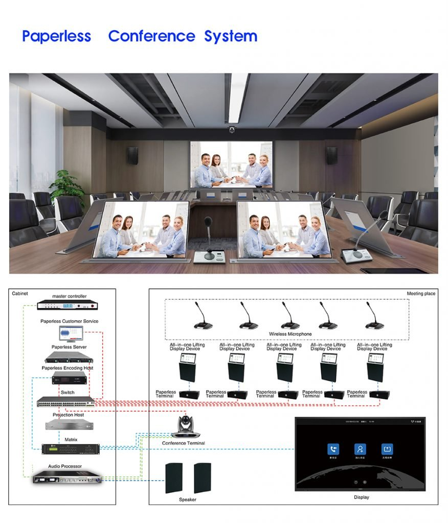 video conference system application